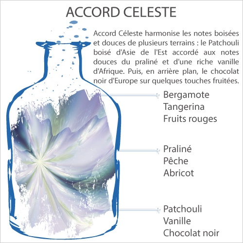 Aromalife accord celeste