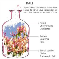 Aromalife bali