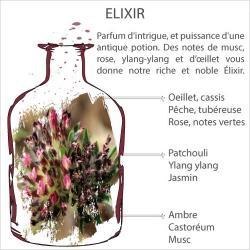 Aromalife elixir