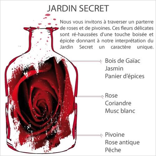 Aromalife jardin secret 1