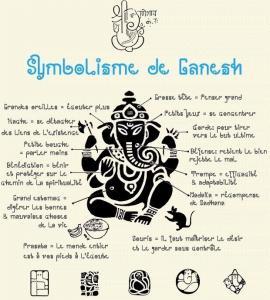 Ganesh tenture artifleurs
