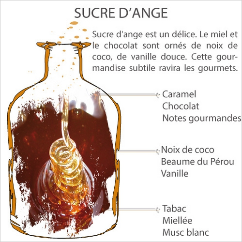 Aromalife sucre d ange